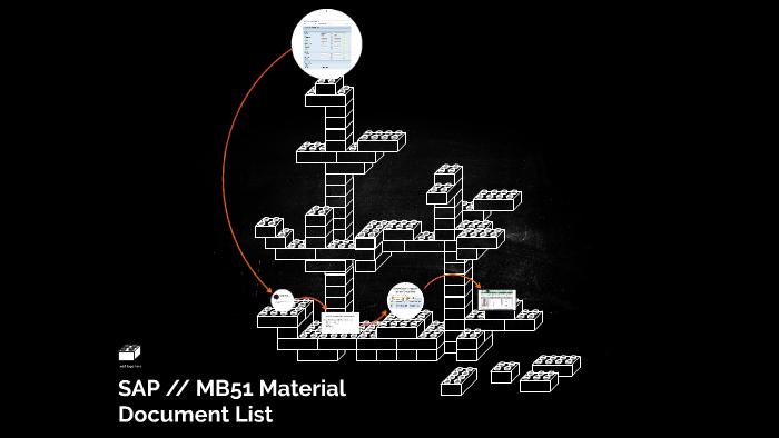 SAP // MB51 Material Document List by Jonathan Encalada on Prezi