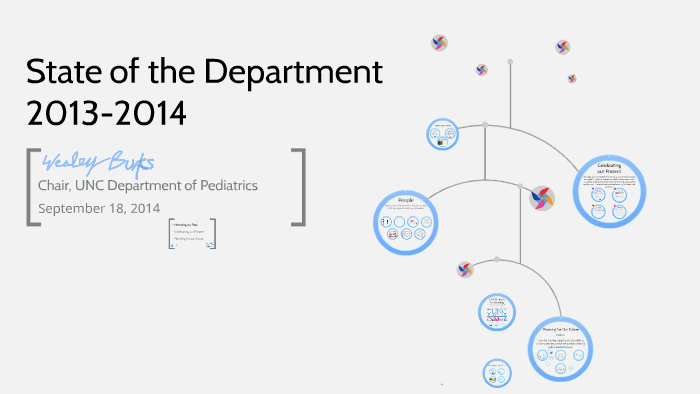 State of the Department by Katie Eimers on Prezi