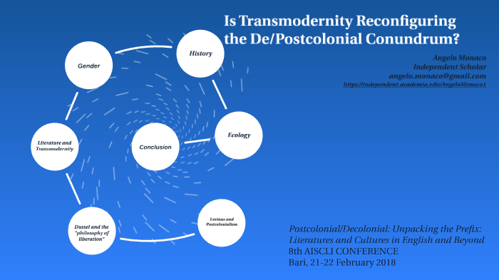 Is Transmodernity Reconfiguring the De/Postcolonial