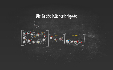 Die Grosse Kuchenbrigade By Barbara Mirnig On Prezi