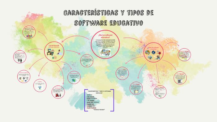 imagenes de software educativo y sus caracteristicas
