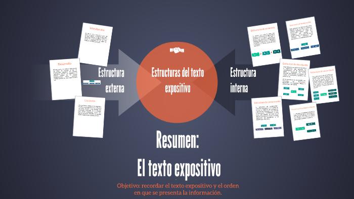 El Texto Expositivo By Jearima Serrano On Prezi