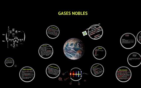 Copy Of Copy Of Copy Of Copy Of Proyecto Gases Nobles By