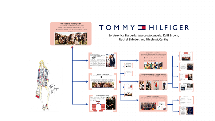 tommy hilfiger by on prezi