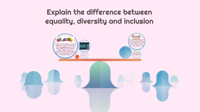 equality diversity and inclusion in the workplace