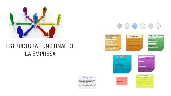 Estructura Funcional De La Empresa By Hector Vinicio Perez