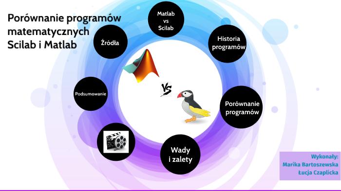 Porównanie programów matematycznych Matlab i Scilab by Łucja