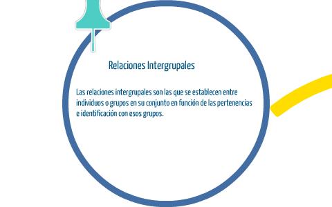 Relaciones Intergrupales By Irma Ramírez Ramírez