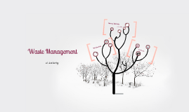 Free Powerpoint Templates For Waste Management Prezi