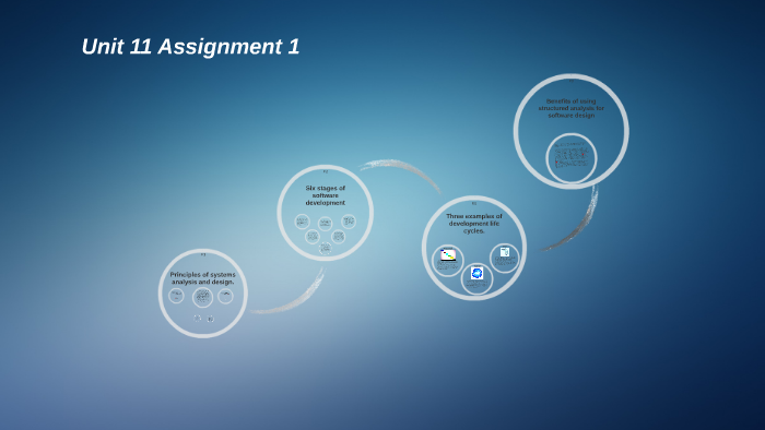 Unit 11 Systems Analysis And Design Assignment 1 By Adam Gilliatt