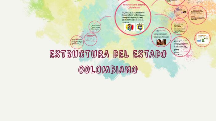 Estructura Del Estado Colombiano By Leidy Guerrero On Prezi