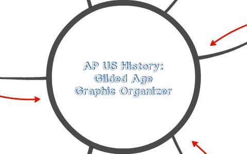 APUSH Gilded Age Graphic Organizer by Samuel Kim on Prezi