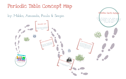 Concept Map By Mikko Angelie Betiong On Prezi