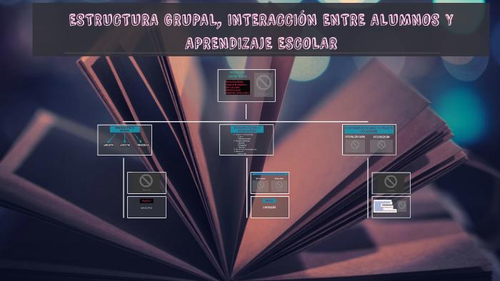 Estructura Grupal Interacción Entre Alumnos Y Aprendizaje S