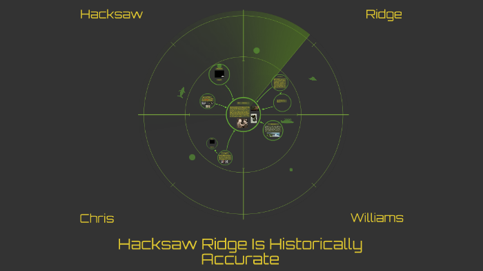 Hacksaw Ridge Summary By Christopher Williams