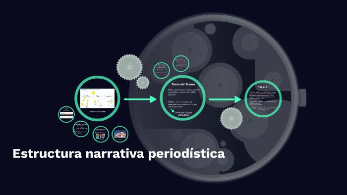 Estructura Narrativa Periodística 1 By Sofia Calvo On Prezi