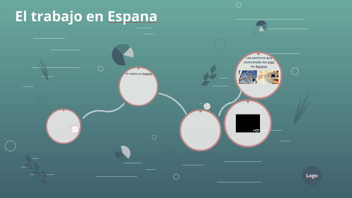 El trabajo en Espana by chaima indiana on Prezi