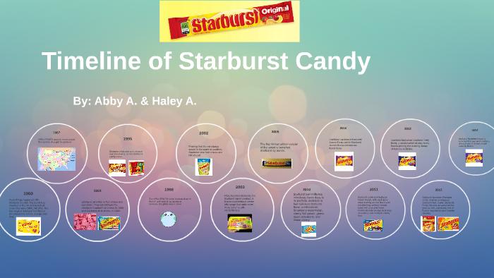 Timeline of Starburst Candy by abby auriemmo on Prezi