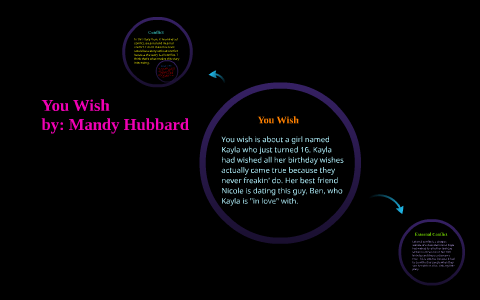 You Wish By Mandy Hubbard By On Prezi