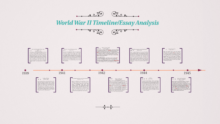 Sample Essay Thesis Statement  Research Essay Papers also Health And Fitness Essays World War Ii Timelineessay Analysis By Lily Gorrell On Prezi Thesis Statements For Persuasive Essays