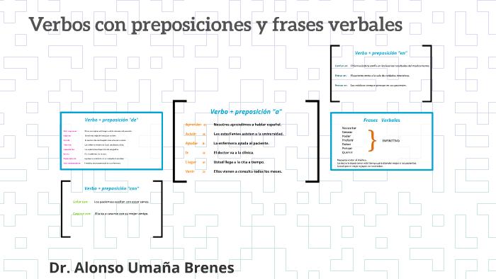 Verbos Con Preposiciones Y Frases Verbales By Alonso Umaña