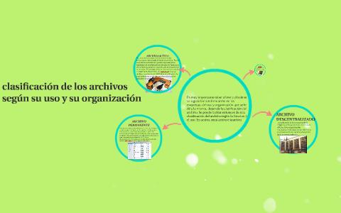 Clasificacion De Los Archivos Segun Su Uso Y Su Organizacion By Ana Ditta