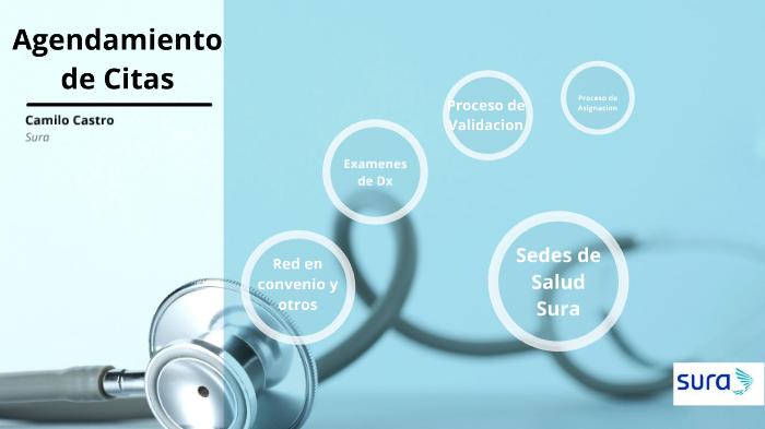 Citas Medicas By Camilo Castro On Prezi Next