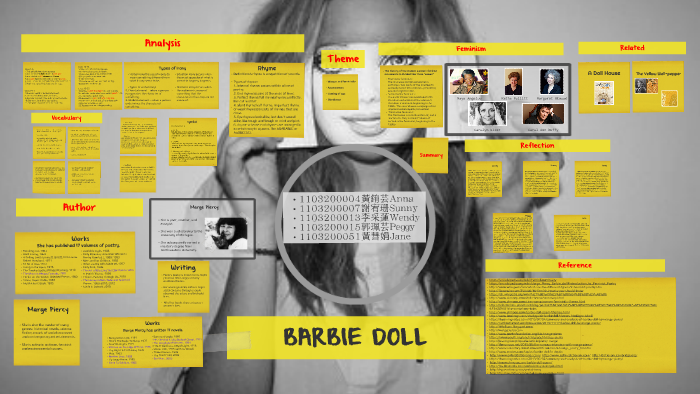 Barbie Doll By Marge Piercy By Peggy Kuo On Prezi