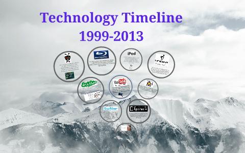 Technology Timeline by Macy Dickson on Prezi