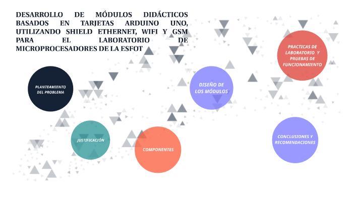 Desarrollo De Módulos Didácticos Basados En Tarjetas Arduino