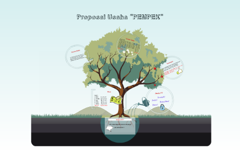 Proposal Usaha Pempek By Zahra Annisa Hasanah On Prezi