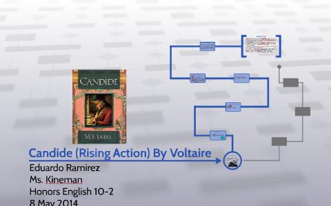 Candide (Rising Action) by Eduardo Ramirez on Prezi