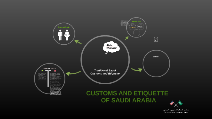 CUSTOMS AND ETIQUETTE by Wiam Alwazir on Prezi