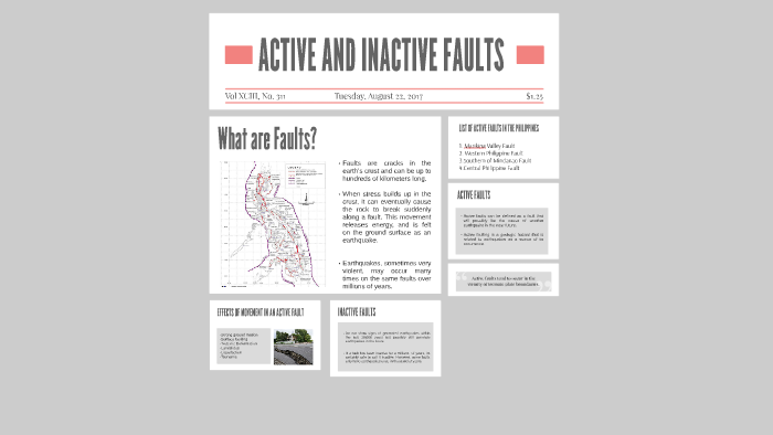 list of all inactive faults in the philippines