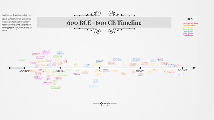 600 BCE- 600 CE Timeline by Emmeline Neu
