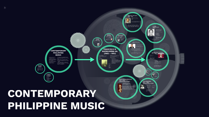 CONTEMPORARY PHILIPPINE MUSIC by Reimar Gillaco on Prezi