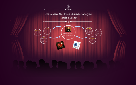 fault in our stars character analysis