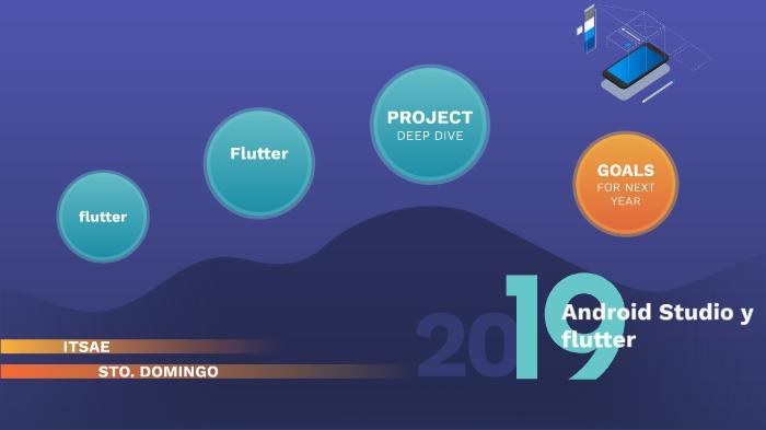 Android Studio y Flutter by Danis Ignacio Manchu Tumink on