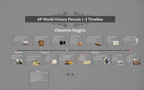 AP World History Periods 1-3 Timeline by Cheyenne Huggins on