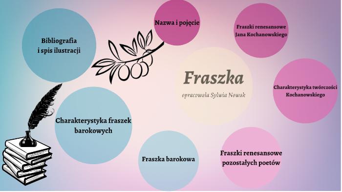 Fraszka By Sylwia Nowak On Prezi Next