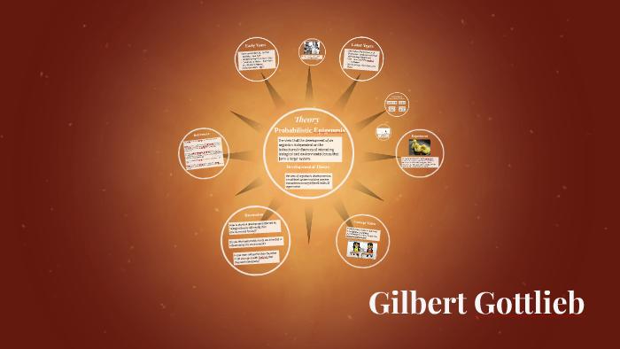 Gilbert Gottlieb by Emily Nicole on Prezi
