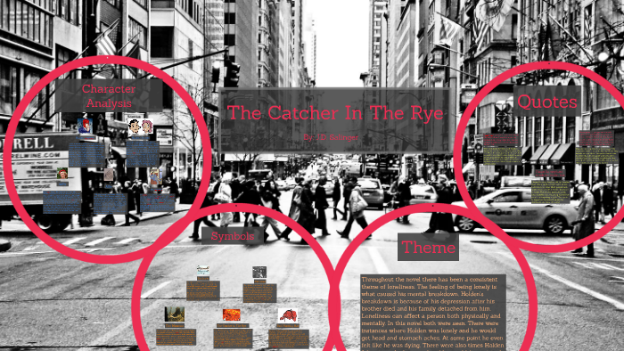 the catcher the rye by atheena gouviotis on prezi