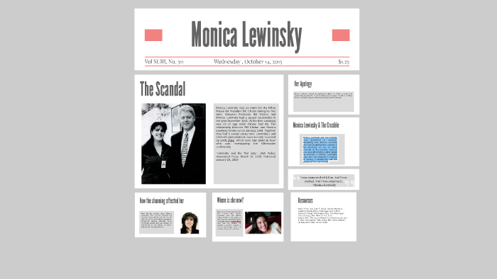 Married monica 2010 lewinsky Who Is