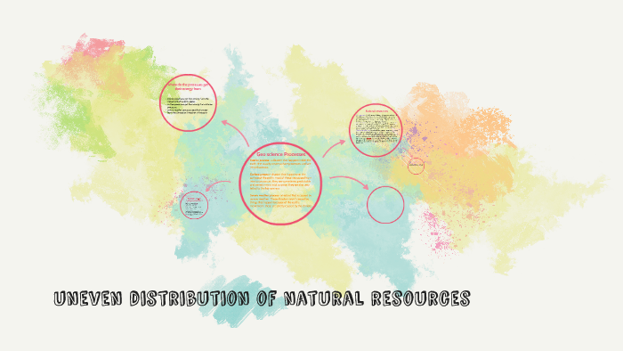 uneven distribution of natural resources