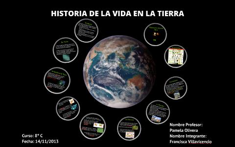 HISTORIA DE LA VIDA EN LA TIERRA by