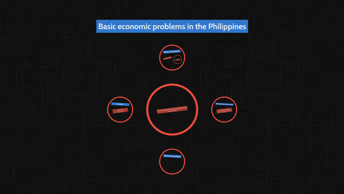 economic issues in the philippines