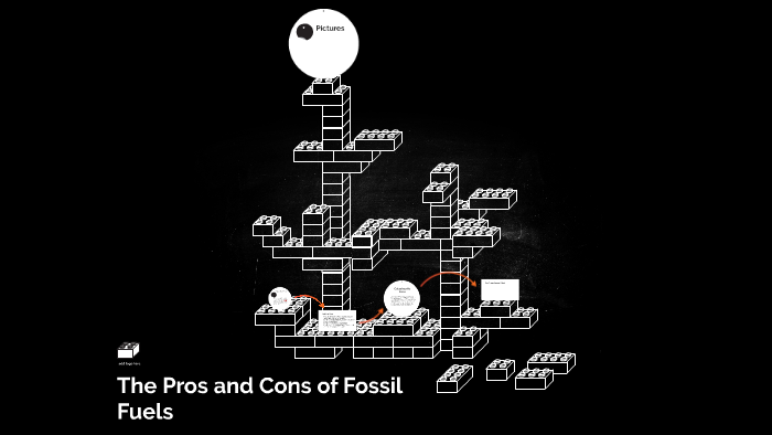 Pros And Cons Of Fossil Fuels >> The Pros And Cons Of Fossil Fuels By Mohammad Almatrood On Prezi