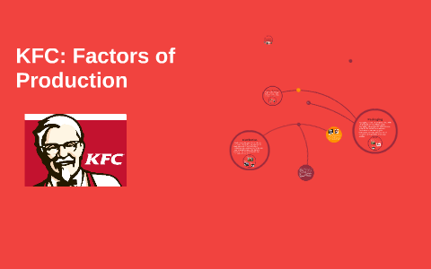 process flow diagram of kfc kfc factors of production by prezi user on prezi  kfc factors of production by prezi