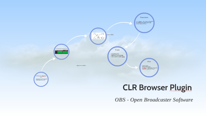 CLR Browser Plugin for OBS by Carlos Báez Fumero on Prezi