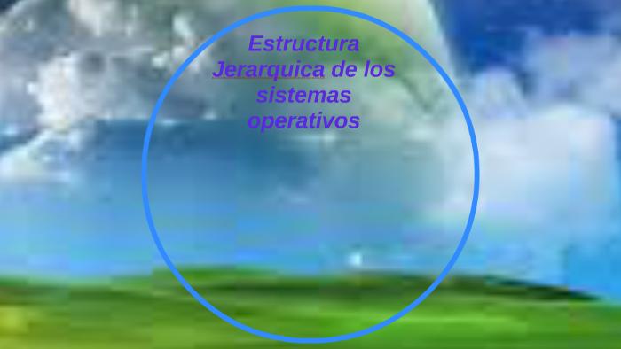 Estructura Jerarquica De Los Sistemas Operativos By Sandra